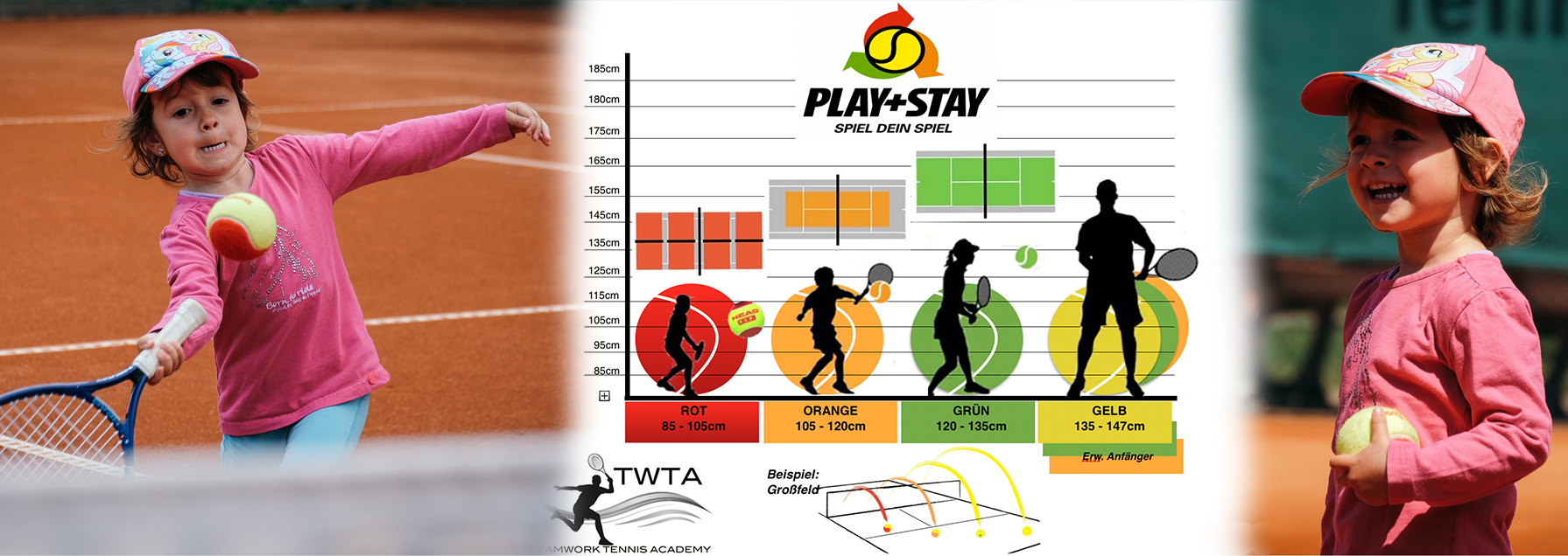 Play + Stay Konzept